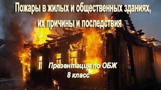 Пожары в жилых и общественных зданиях, их причины и последствия. Презентация ОБЖ 8 класс.