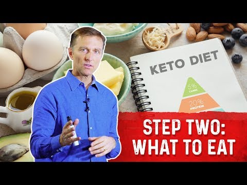 dr.-berg's-healthy-keto-basics:-step-2:-what-to-eat