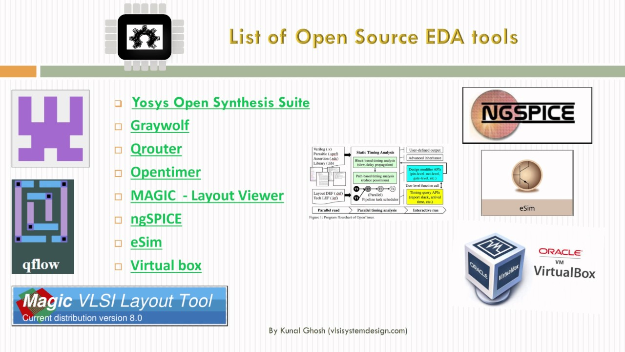 VSD - A complete guide to install open-source EDA tools