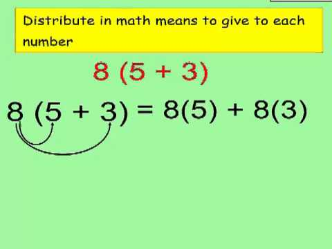 Mrs. Murphy's IWUES 5th Math Distributive Property