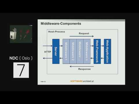 ASP.NET Core 1: What has changed for MVC and Web API developers? - Manfred Steyer