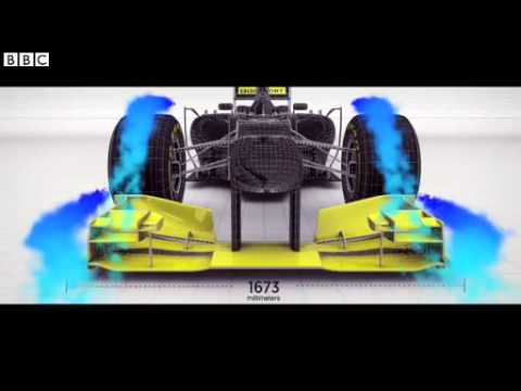A guide to Formula 1