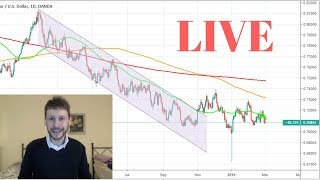 Live Trading Session - Live Forex Market Weekly Analysis
