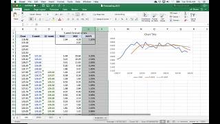 Moving Average Time Series Forecasting with Excel