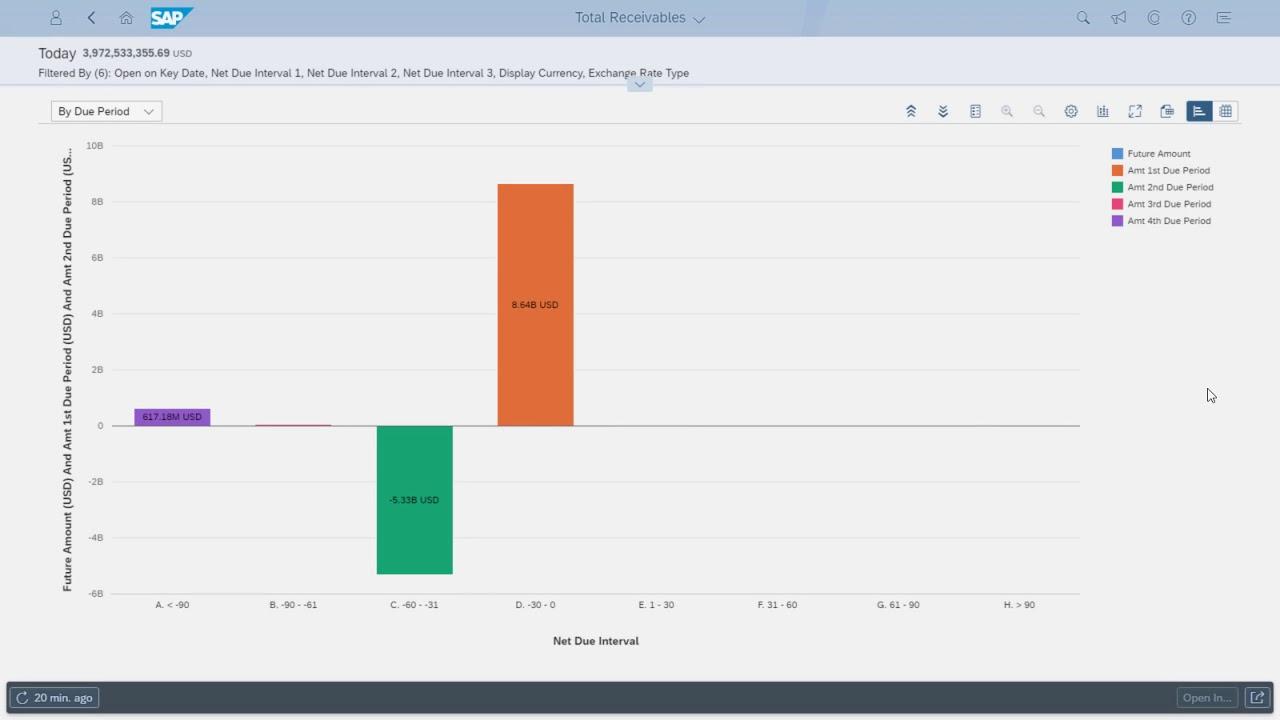 Accessing In-App Help SAP S/4HANA Cloud