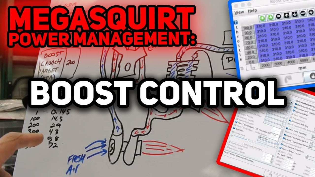 hight resolution of megasquirt power management boost control