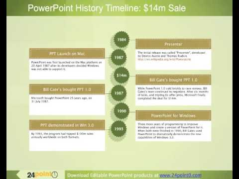 PPT Business History Timeline Example using the history of