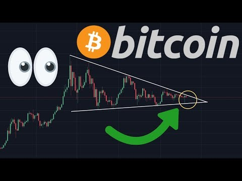 BITCOIN MASSIVE BREAKOUT WITHIN 10 DAYS!!!!! | How To Profit!!