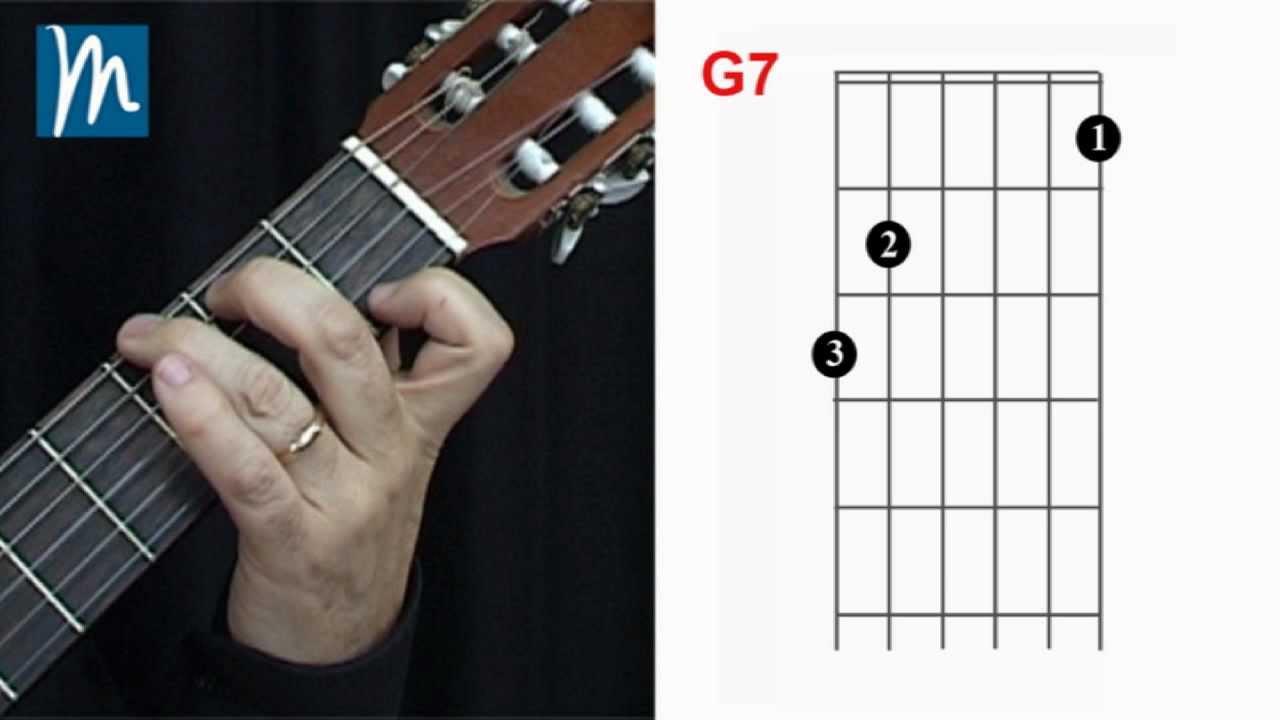 Acordes para guitarra: Sol séptima - G8