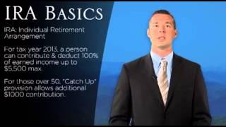 IRA Basics for 2013 & 2014