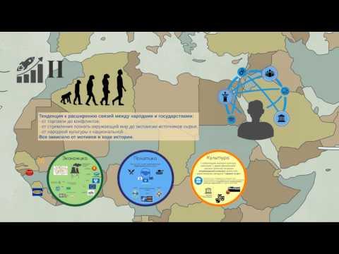 Глобализация - Видеоурок