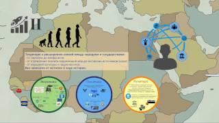 видео Глобализация мировой экономики