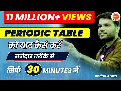 Chemistry | Periodic Table को याद कैसे करे In Just 30min | Arvind Sir