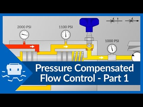 Pressure Compensated Flow Control - Part 1