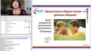 Наталья Мефодовская. Общение на четырех уровнях - как найти доступ