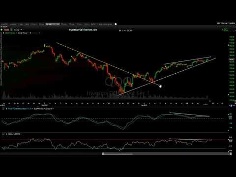 Closing Stock Market Analysis 1-17-19