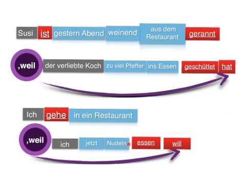 German Word Order | Nebensatz mit weil | PART 5