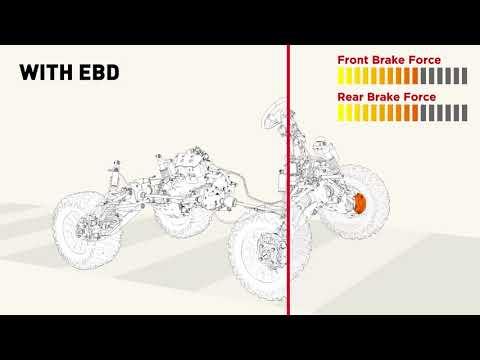 Honda Pioneer LE Tech Video (Electronic Brake Force Distribution)