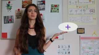Present Continuous, видео урок №5