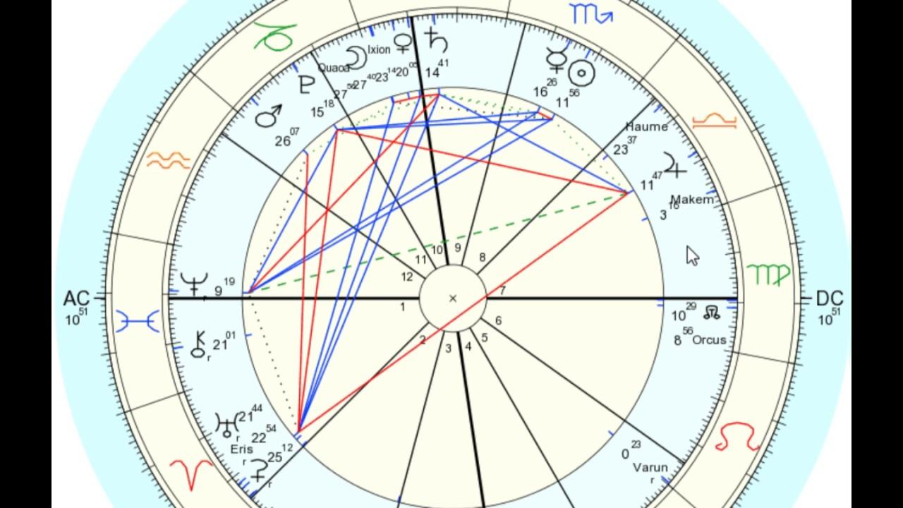Mental Drilling Mercury sextile Pluto, Euphoric, Thinking Venus trine  Uranus, NN conjunct Orcus