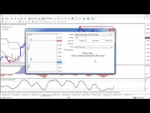 Forex Master Method Evolution $1,110 Live Trade By Russ Horn