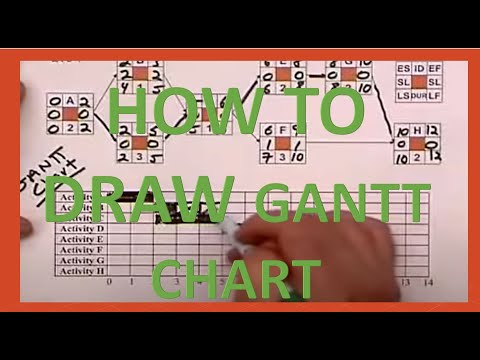 critical path network diagram example wiring for 7 way trailer connector developing a basic gantt chart / bar using method (cpm) - youtube