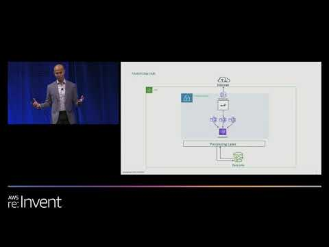 Implementing a data lake on Amazon S3 ft. Sweetgreen (STG359-R) - Data Transformation