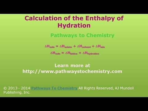 Enthalpy Change of the Hydration of Magnesium Sulphate Essay Sample