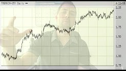 Canadian Mortgage Rates On the Rise Again Watch the 5 Year Bond