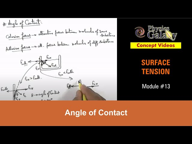 13  Class 11th Physics | Surface Tension | Angl    - With Loop Control -  YouTube for Musicians