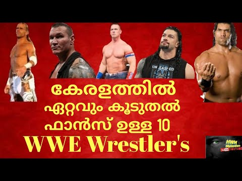 Top 10 WWE Superstars Who Has Most Number Of Fans In Kerala!!