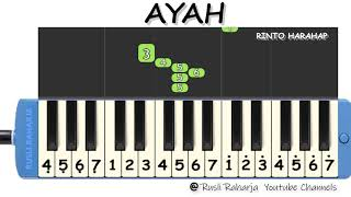 Download lagu Ayah not pianika