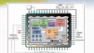 An Overview on Single-Phase Energy Measurement IC