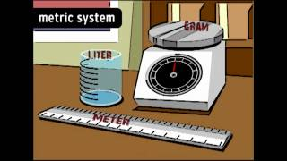 Metric System and Density Part 2