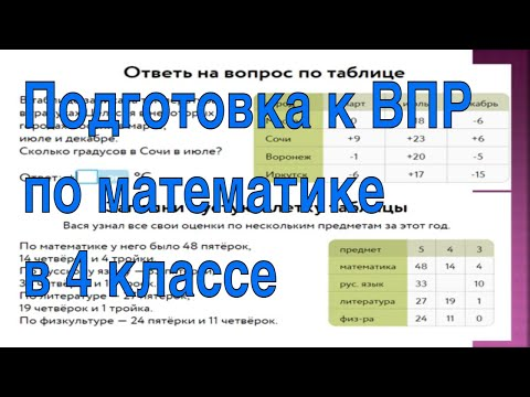 Подготовка к ВПР по математике 4 класс 2020 год.