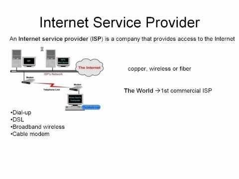 Internet Service providers ( ISP) - Tamil tutorial