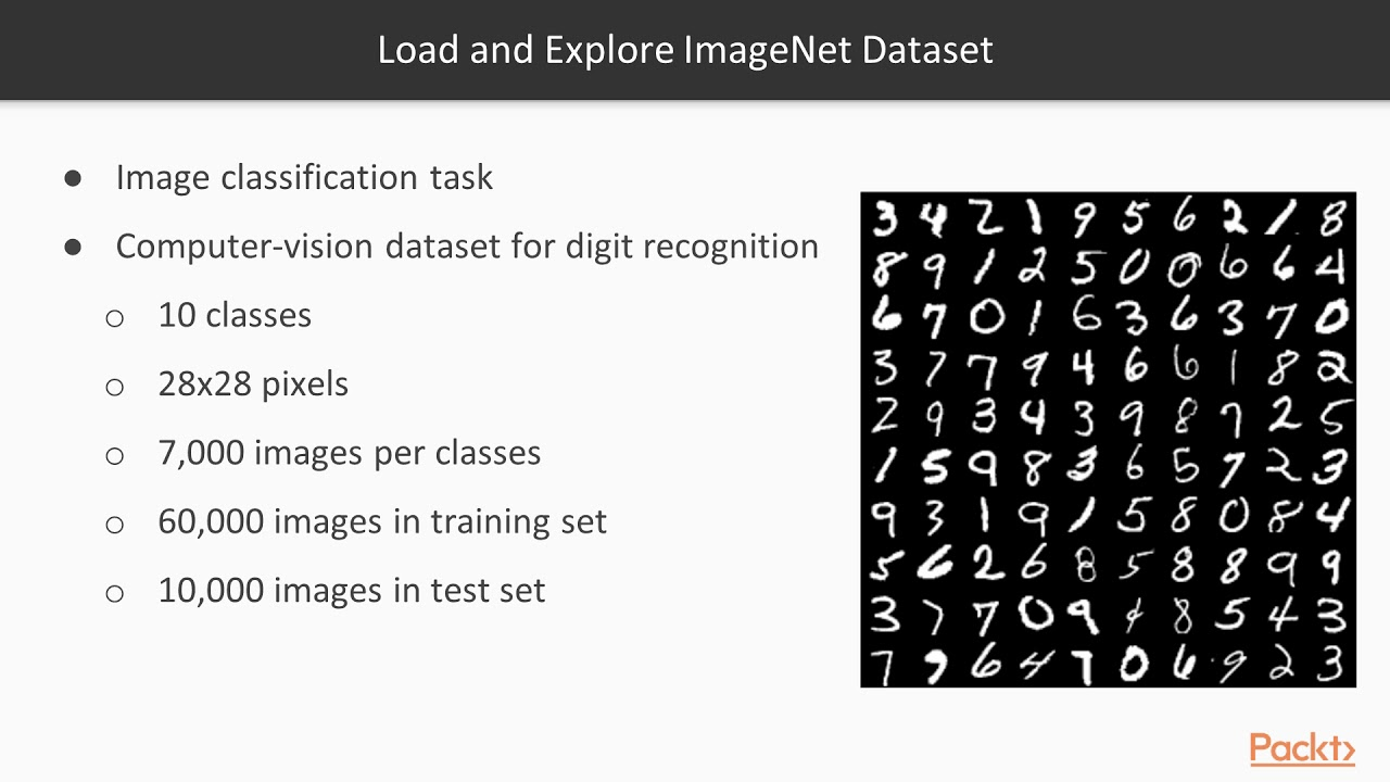 Advanced Computer Vision with TensorFlow : Loading and Exploring MNIST  Dataset | packtpub com