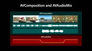 Apple iOS Development: Understanding AV Foundation Video