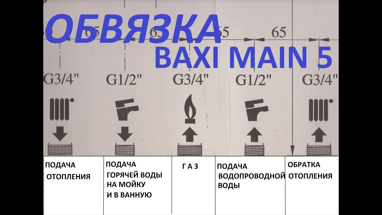 Baxi main 5 24 а схема