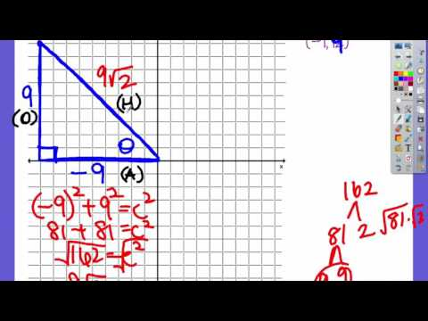Trig Functions in the Unit Circle