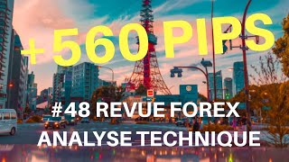 REVUE FOREX ANALYSE TECHNIQUE #48 -16 Mars 2019 MASTER FENG TRADING
