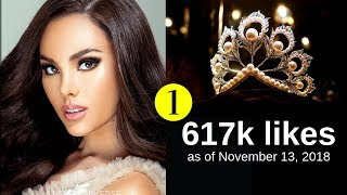 MISS UNIVERSE 2018 - CATRIONA GRAY TOPS ONLINE VOTING