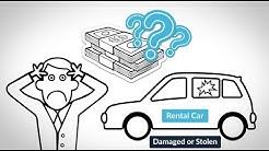 What is car hire excess insurance in Australia?