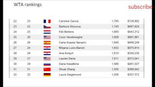 Tennis ranking WTA June 2017