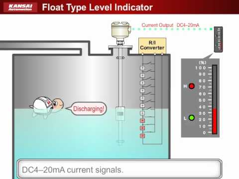 Vertical Float Type Level Meter Kansai Automation Co