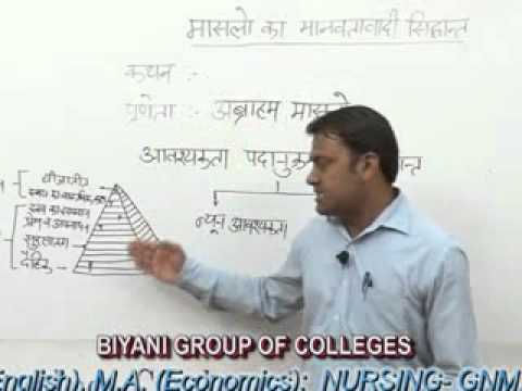 Maslow's Theory of Humanity,BEd, Education lecture by Manish Saini