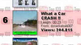 YouTube Top 10 - July 21, 2007