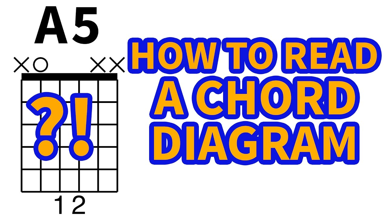 How To Read Chord Diagrams Easy Acoustic Guitar Youtube