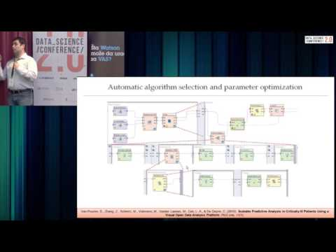 From Experimental to Applied Predictive Analytics on Big Data -  Milan Vukicevic