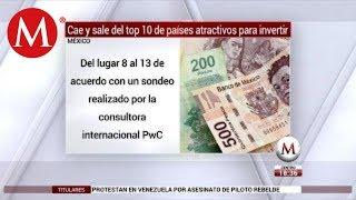 México cae y sale del top 10 de países atractivos para invertir